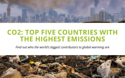 CO2: Top Five Countries with the Highest Emissions