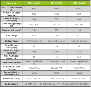 Hybrid Inverter 3.6 kW, 5kW and 8kW Specification Table