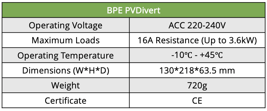 BPE PVDivert Specification